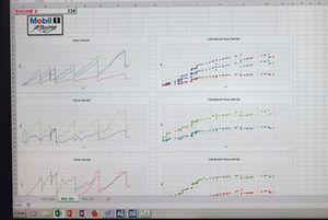 Risultato delle analisi condotte dall'ingegnere Exxon-Mobil