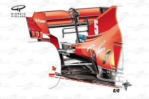 Ferrari SF1000 floor detail with 2021 rules