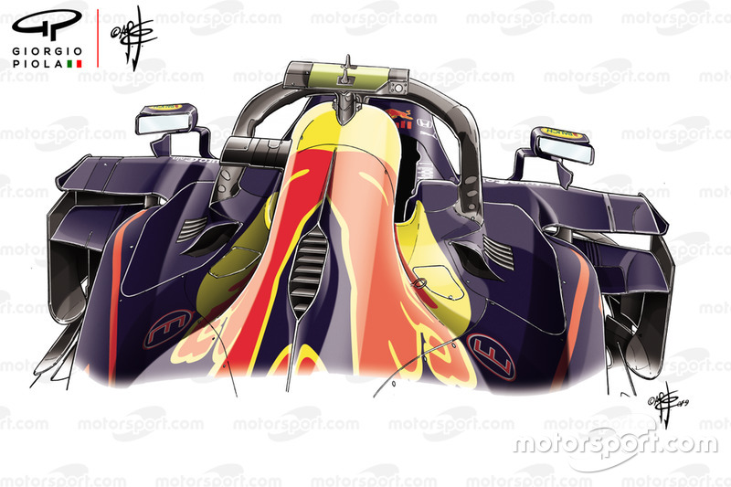 Sistema de enfriamiento del Red Bull Racing RB15
