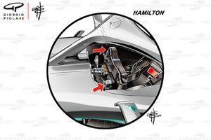مقود سيارة لويس هاميلتون، مرسيدس