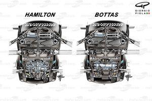 Mercedes AMG F1 W11 с системой DAS и без нее