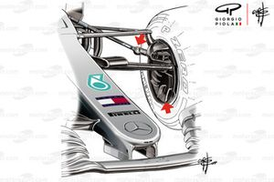 نظام التعليق الأمامي لسيارة مرسيدس دبليو10