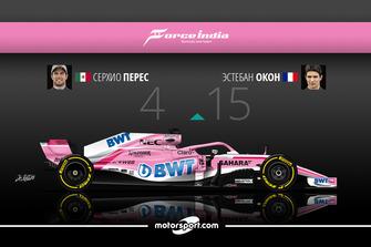 Дуэль в Racing Point Force India F1: Перес – 4 / Окон – 15