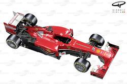 Ferrari F138, Monza aero setup