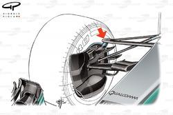 Suspensión delantera Mercedes W08