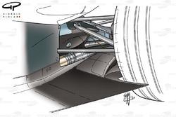 Fond plat de la McLaren MP4-18