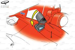 Bouton de remplissage d'essence de la Ferrari F1-2000