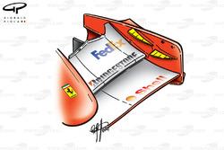 Aileron avant de la Ferrari F2001, ajout de canards sur la plaque d'extrémité intérieur (en jaune)