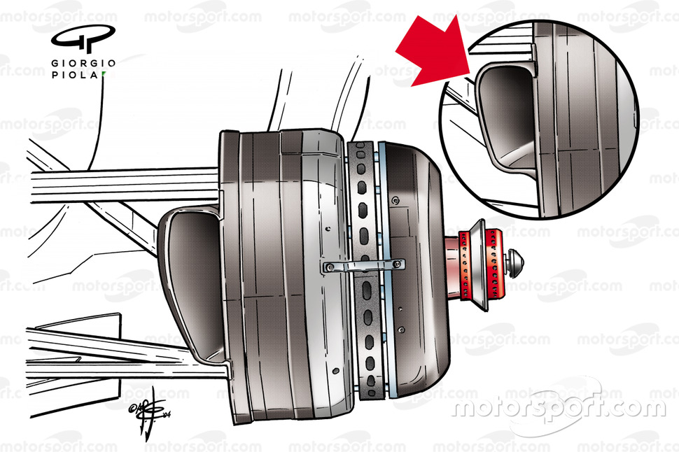 Ferrari F2004 front brake duct inlet differences