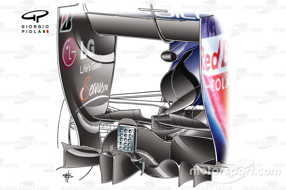 Vue détaillée de l'arrière de la Red Bull RB6