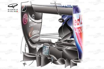 Vue détaillée de l'aileron arrière de la Red Bull RB6