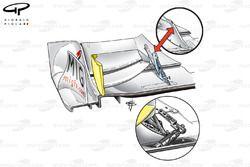 Brawn BGP 001 2009 ön kanat, kanatçık ayarlayıcısı detayı