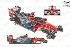 Différentes vues de la Ferrari F14 T