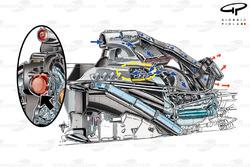 Vue détaillant l'installation de l'unité de puissance PU106 dans la Mercedes W05, avec un insert du turbo