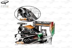 Modifications au capot moteur de la Force India VJM07 (avec un aileron de requin élargi, à cause de changements internes, notamment sur le refroidissement)