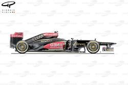 Lotus E21 side view, German GP