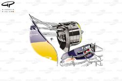 Red Bull RB10 new front brake duct, vertical fence displaced from tyre sidewall in lower section