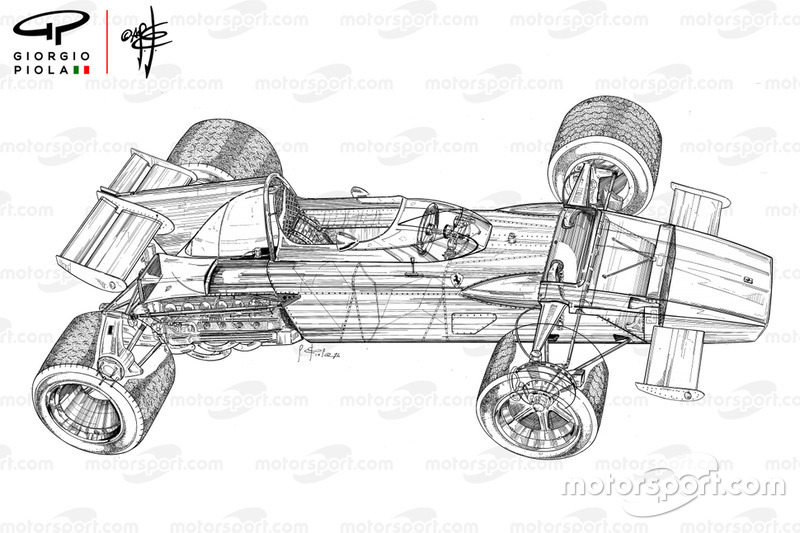 Vue d'ensemble détaillée de la Ferrari 312B2