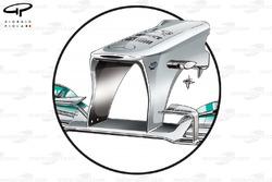 Nouveau nez de la Mercedes W04, Allemagne