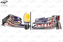 L'aileron avant de la Red Bull RB10 sans cascade (à gauche), comparé à celui de la RB9 de 2013