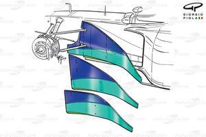 Sauber C18 1999 bargeboard development