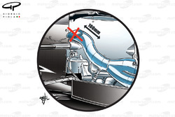 Echappements interdits de la Mercedes W02