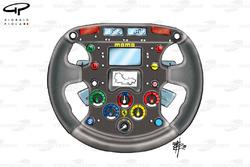 Ferrari F399 (650) 1999 steering wheel