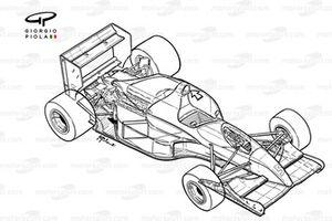 Williams FW14 1991, panoramica dettagliata