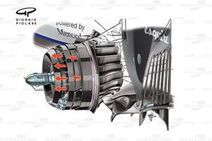 Williams FW38 rear brake duct detail (arrows show intent of airflow exiting the duct)
