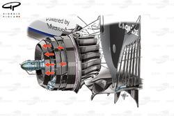 Les écopes de frein arrière de la Williams FW38