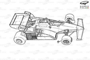 Ferrari 126C3