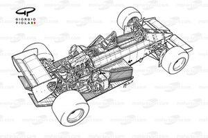Подробная схема Lotus 98T 1986 года