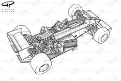 Vue d'ensemble de la Lotus 98T