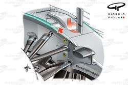 Mercedes W06 front suspension bay design
