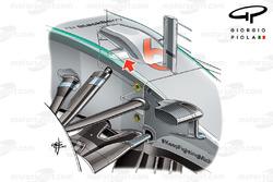 Diseño de suspensión delantera Bahía Mercedes W06