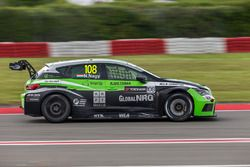 Norbert Nagy, Zengo Motorsport Seat Leon Cup