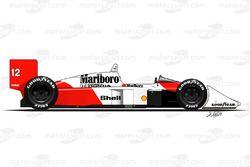 McLaren MP4-4 di by Ayrton Senna
