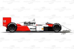 McLaren MP4-4 conducido por Ayrton Senna