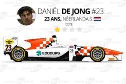 Daniël de Jong, MP Motorsport