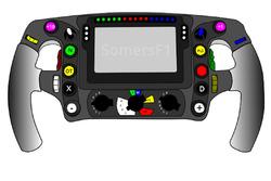 Ilustración de volante McLaren Honda MP4-31
