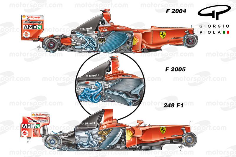 Comparación de lado Ferrari F2004-F2005-248F1