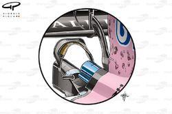 Force India VJM10 monkey seat