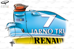 Renault R24 airbox winglets (revised positions)