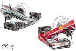 Ferrari SF70H and Mercedes AMG F1 W08