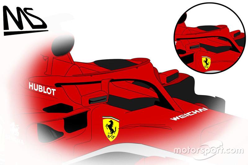 Ferrari SF71-H Conceptual Halo mirror mounting
