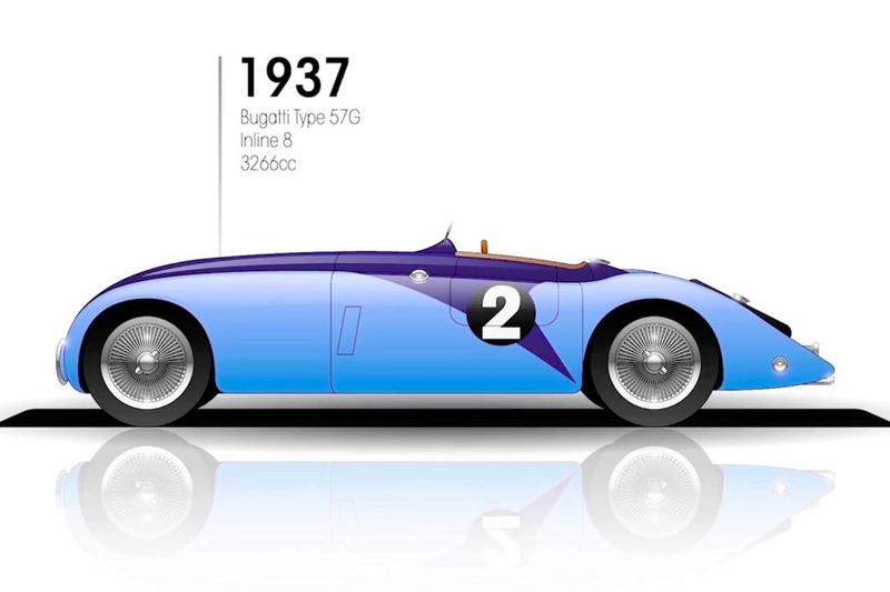 1937: Bugatti Type 57G