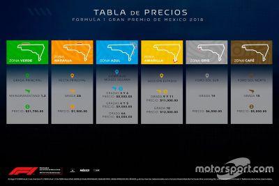 Conferencia presentación GP de México