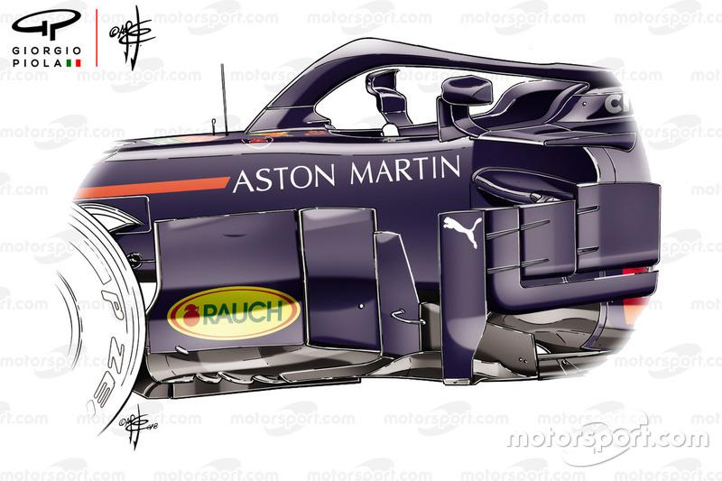 2e version des déflecteurs de la Red Bull RB14