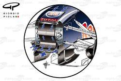 Red Bull RB11 'S' kanalı boru düzeni