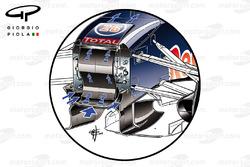 Red Bull RB11' conductos de tuberías